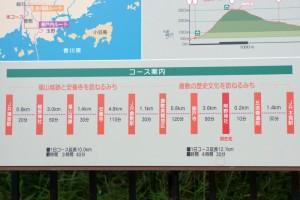 倉敷歴史の道