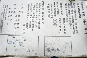 説明板ー笠神の文字岩ー