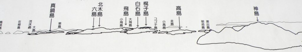 笠岡諸島現地案内板ー御嶽山よりー