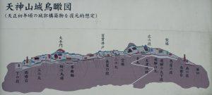 天神山城鳥瞰図