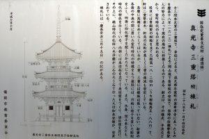 三重塔各部名称ー真光寺ー