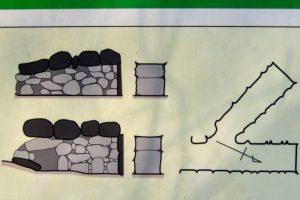 二股古墳案内図