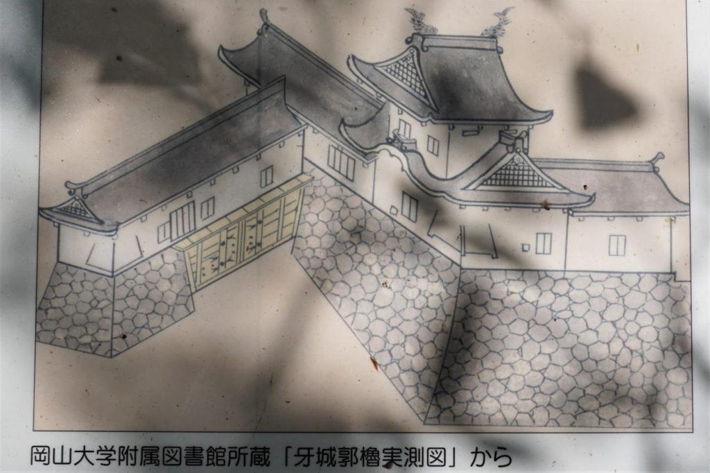 小納戸櫓図(現地案内板より)