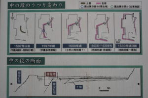 岡山城 本丸 中の段の時代による遷移図